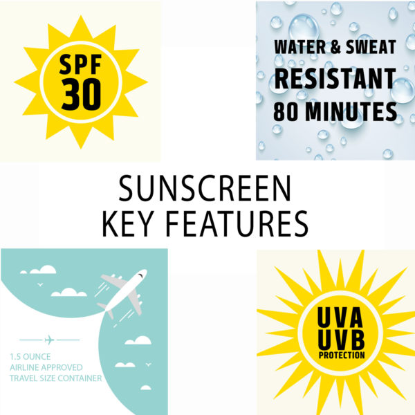 Worthy Promo Sunscreen SPF 30 Broad Spectrum Water Resistant www.WorthyPromo.com